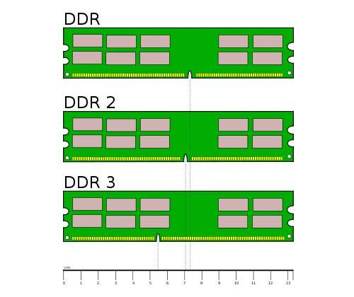 How to Differ DDR3 from DDR2
